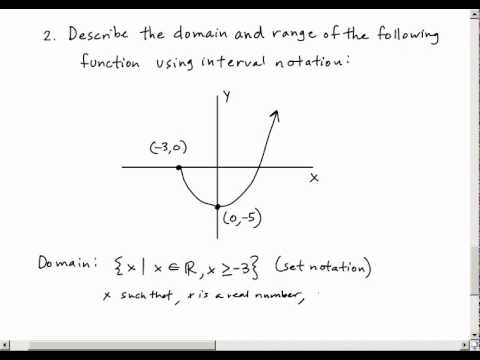 how to write domain in interval notation-2