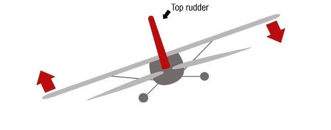 what is the purpose of the rudder on an airplane?-0