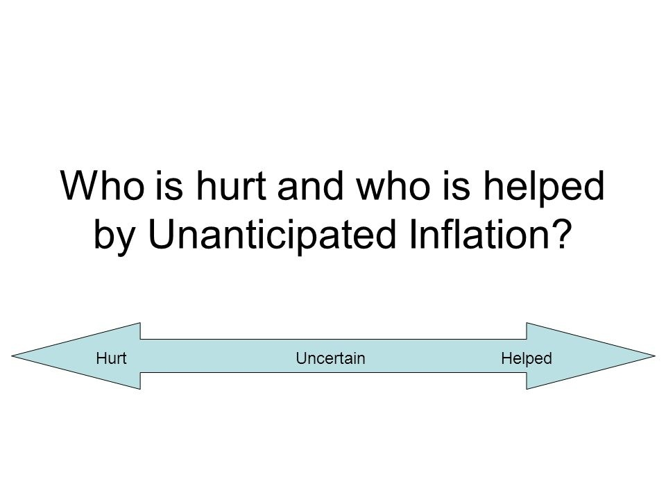 who is hurt and who is helped by unanticipated inflation-0